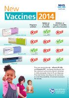 Childhood flu immunisation fridge poster 2014