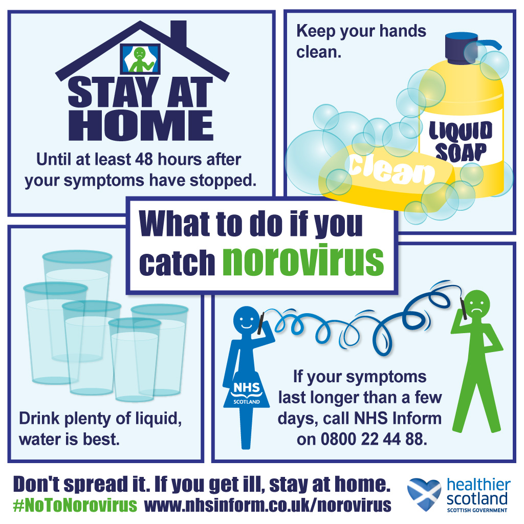 What to do if you catch norovirus Stay at home until at leas 48 hours after your symptoms have stopped